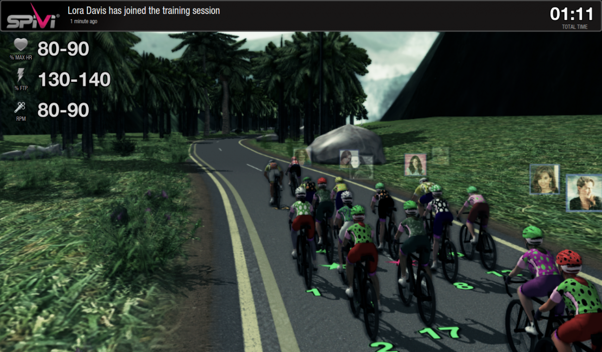 What is Virtual Cycling