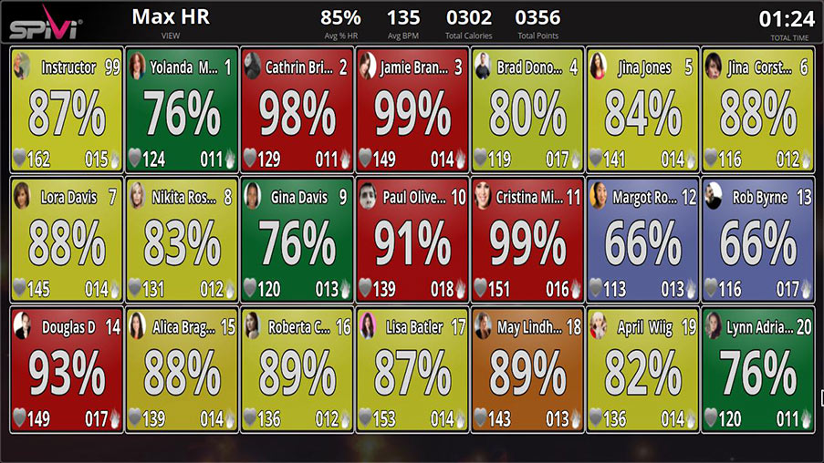 % Max Heart Rate View